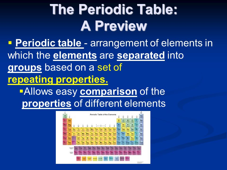 The Periodic Table: A Preview