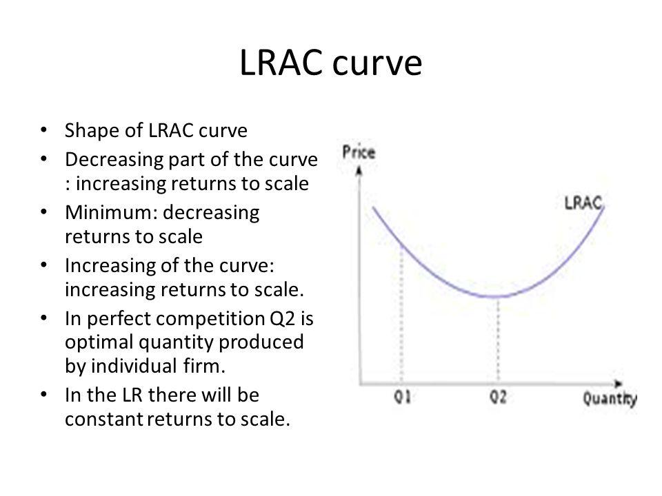 LRAC curve Shape of LRAC curve