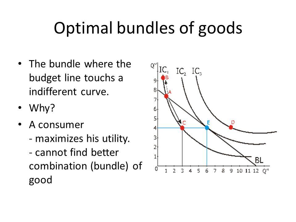Optimal bundles of goods