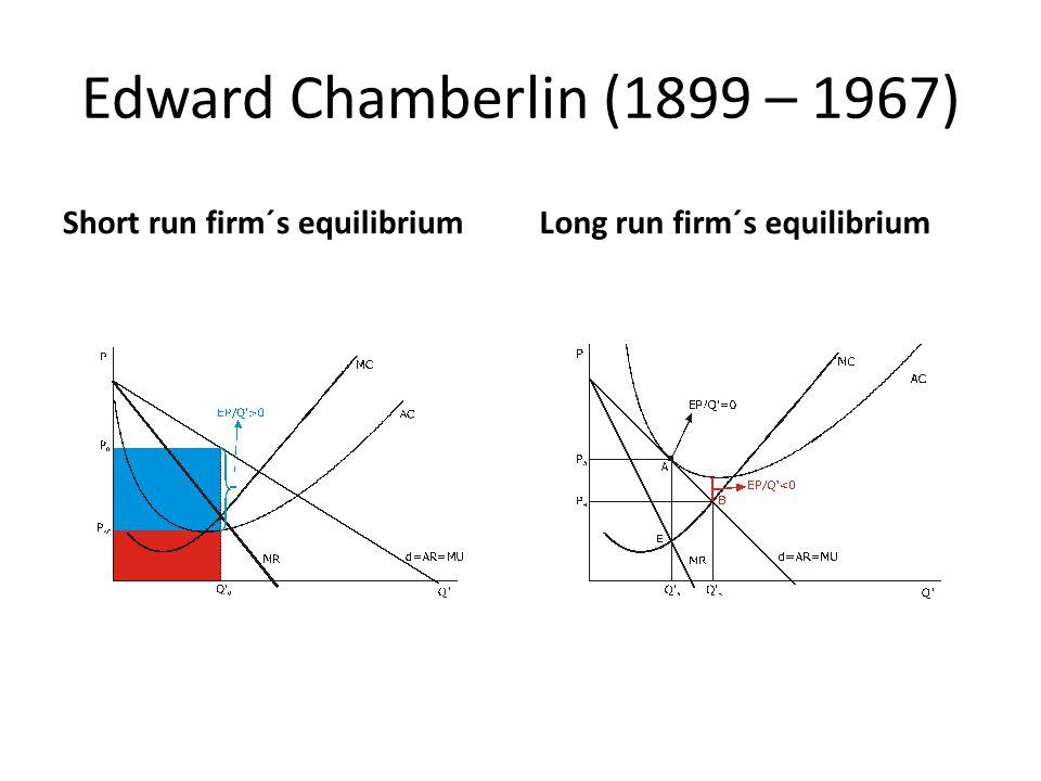 Edward Chamberlin (1899 – 1967) Short run firm´s equilibrium