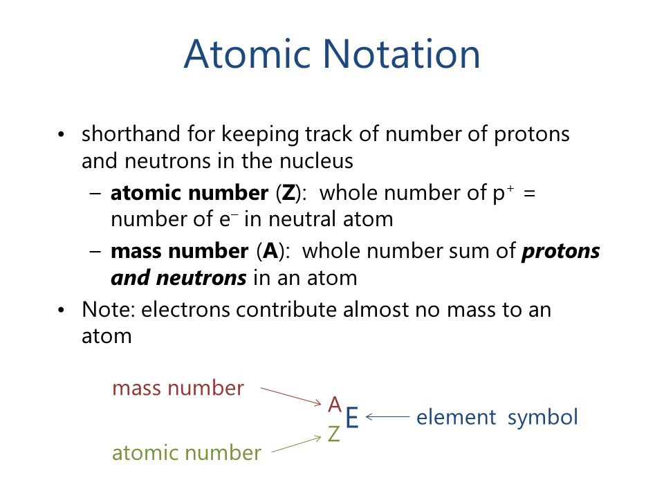 Atomic Notation shorthand for keeping track of number of protons and neutrons in the nucleus.