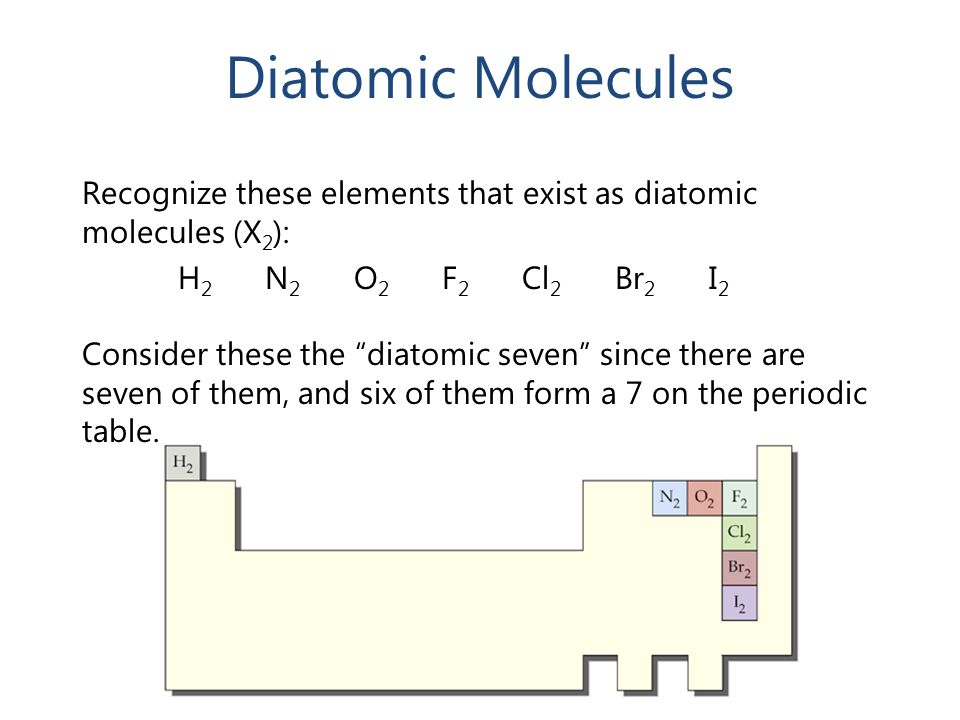 Diatomic Molecules Recognize these elements that exist as diatomic molecules (X2): H2 N2 O2 F2 Cl2 Br2 I2.
