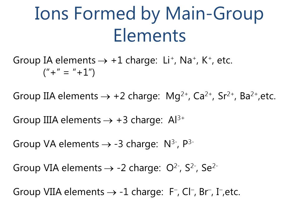 Ions Formed by Main-Group Elements