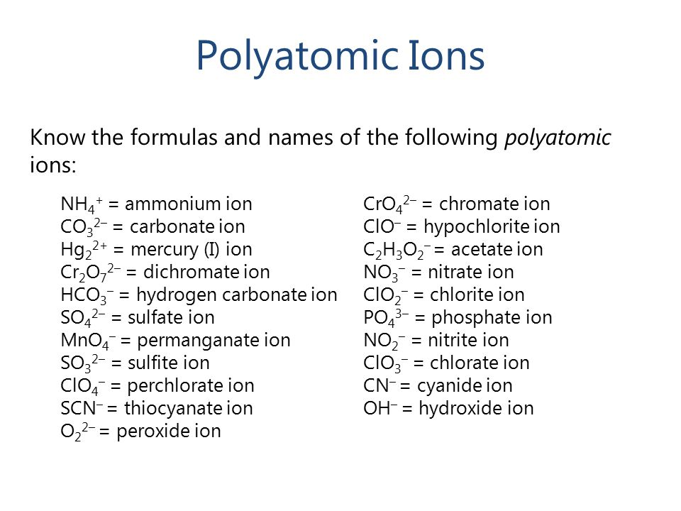 Polyatomic Ions Know the formulas and names of the following polyatomic ions: NH4+ = ammonium ion.