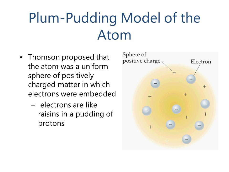Plum-Pudding Model of the Atom