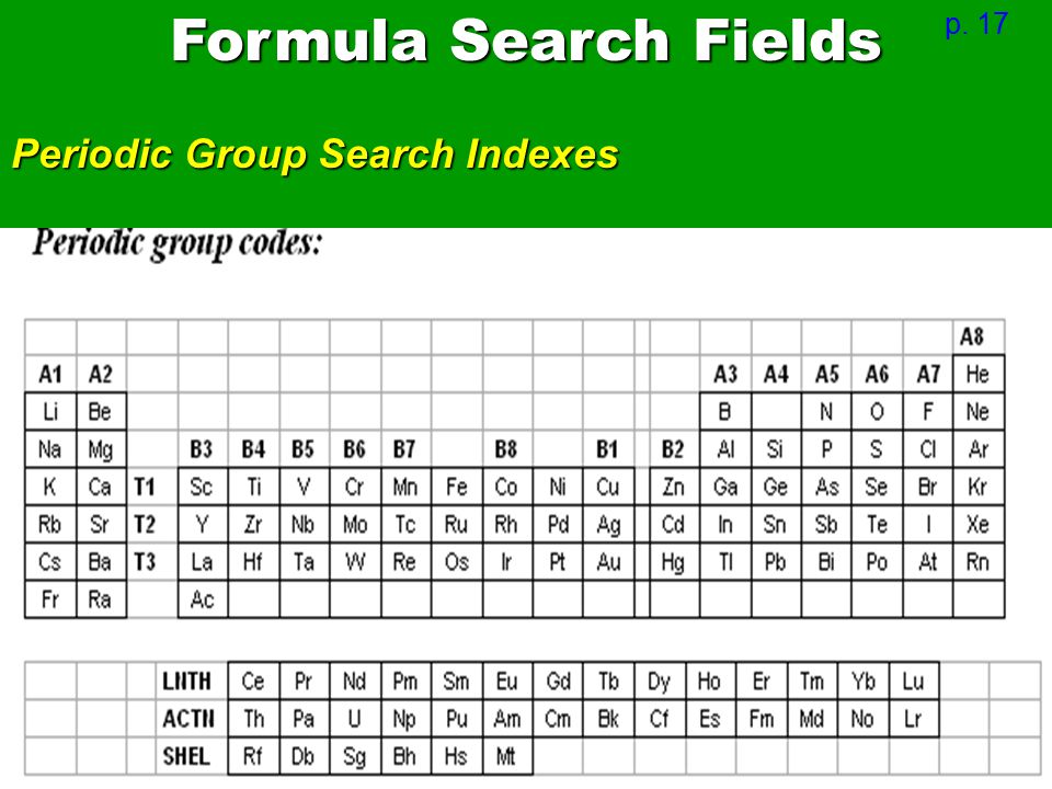 Periodic Group Search Indexes