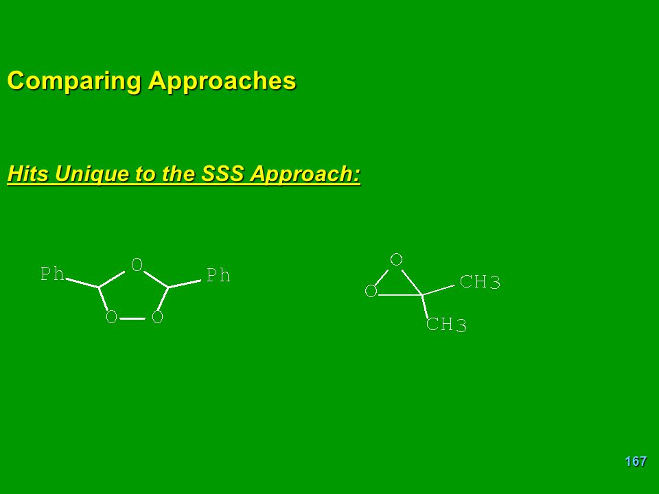 Comparing Approaches Hits Unique to the SSS Approach: