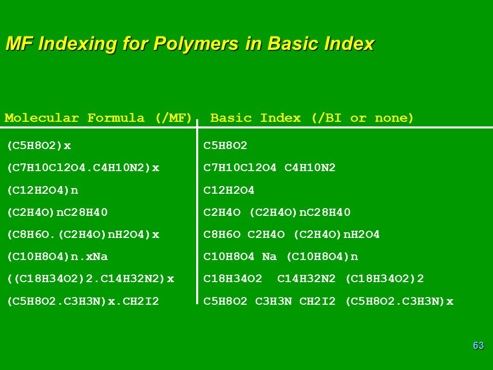 MF Indexing for Polymers in Basic Index