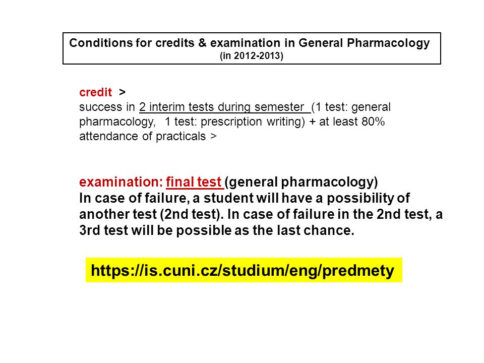 Conditions for credits & examination in General Pharmacology