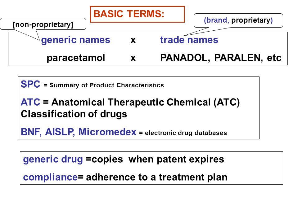 generic names x trade names paracetamol x PANADOL, PARALEN, etc