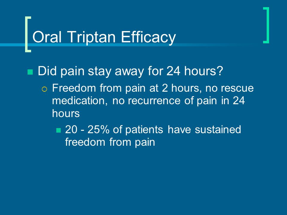 Oral Triptan Efficacy Did pain stay away for 24 hours