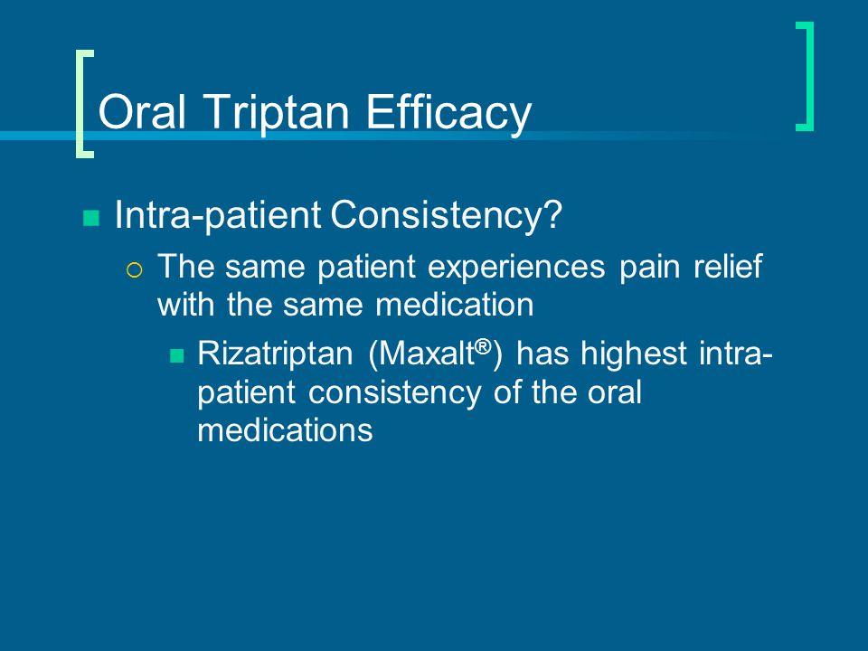 Oral Triptan Efficacy Intra-patient Consistency