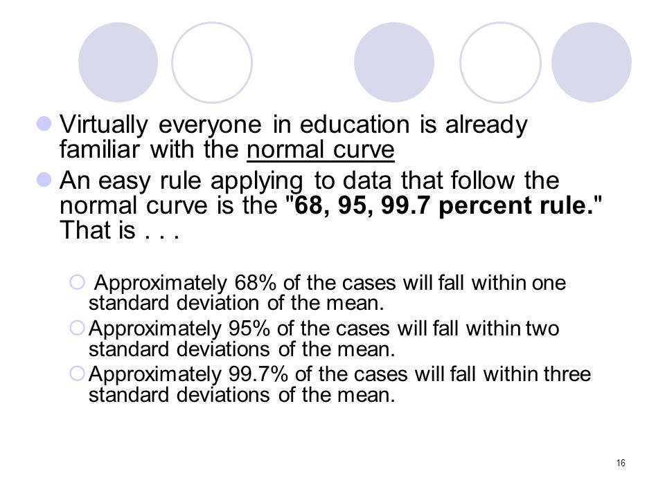 Virtually everyone in education is already familiar with the normal curve