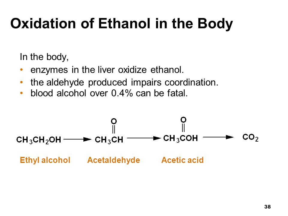 Oxidation of Ethanol in the Body