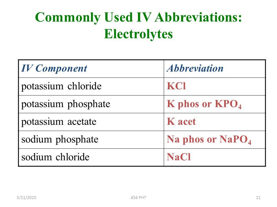 Commonly Used IV Abbreviations: Electrolytes