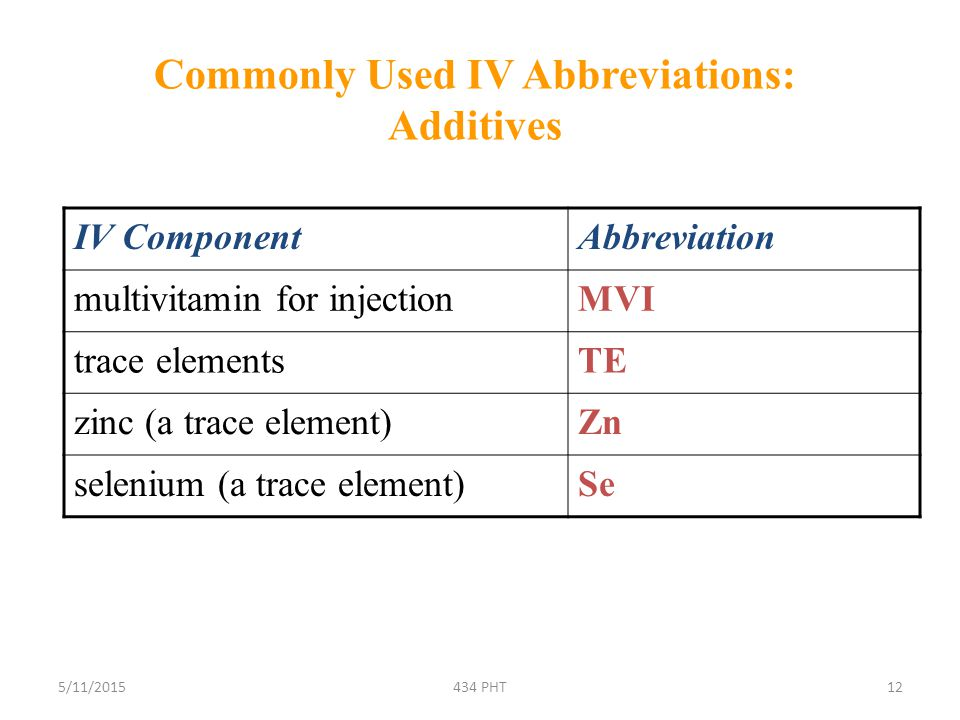 Commonly Used IV Abbreviations: Additives