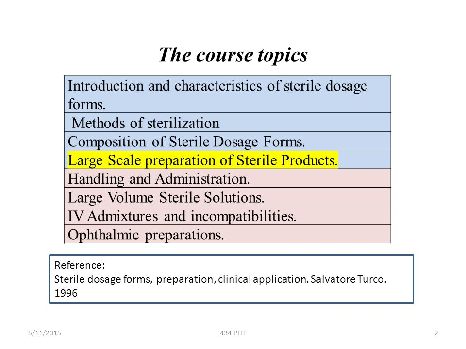 The course topics Introduction and characteristics of sterile dosage forms. Methods of sterilization.