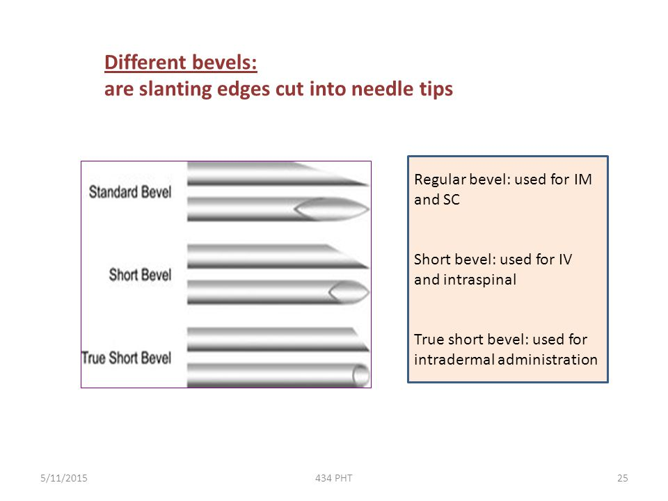 are slanting edges cut into needle tips