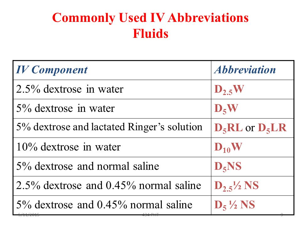 Commonly Used IV Abbreviations Fluids