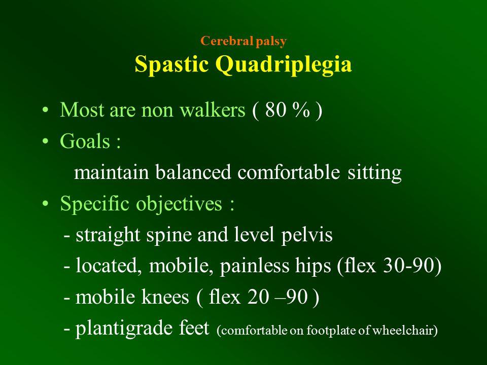 Cerebral palsy Spastic Quadriplegia