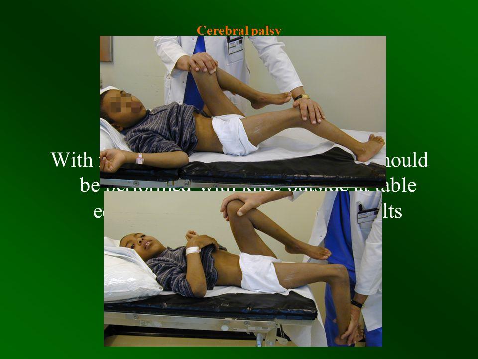 Cerebral palsy Clinical Assessment Hip Flexors