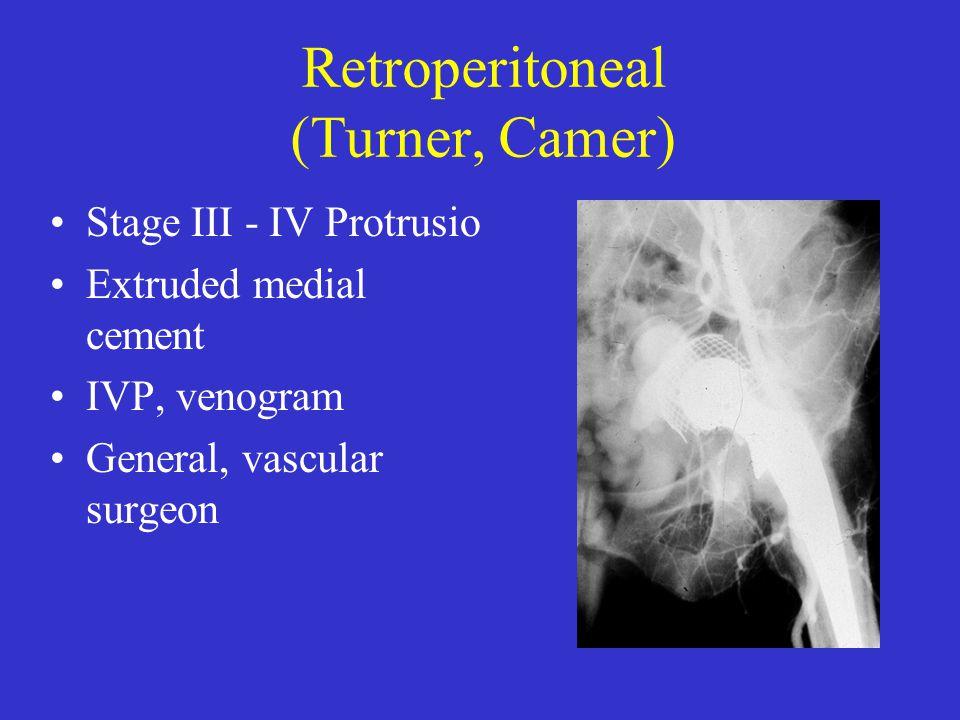 Retroperitoneal (Turner, Camer)