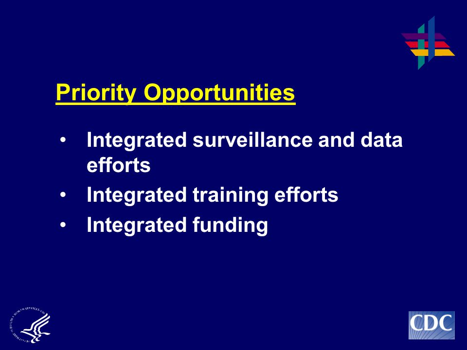Priority Opportunities