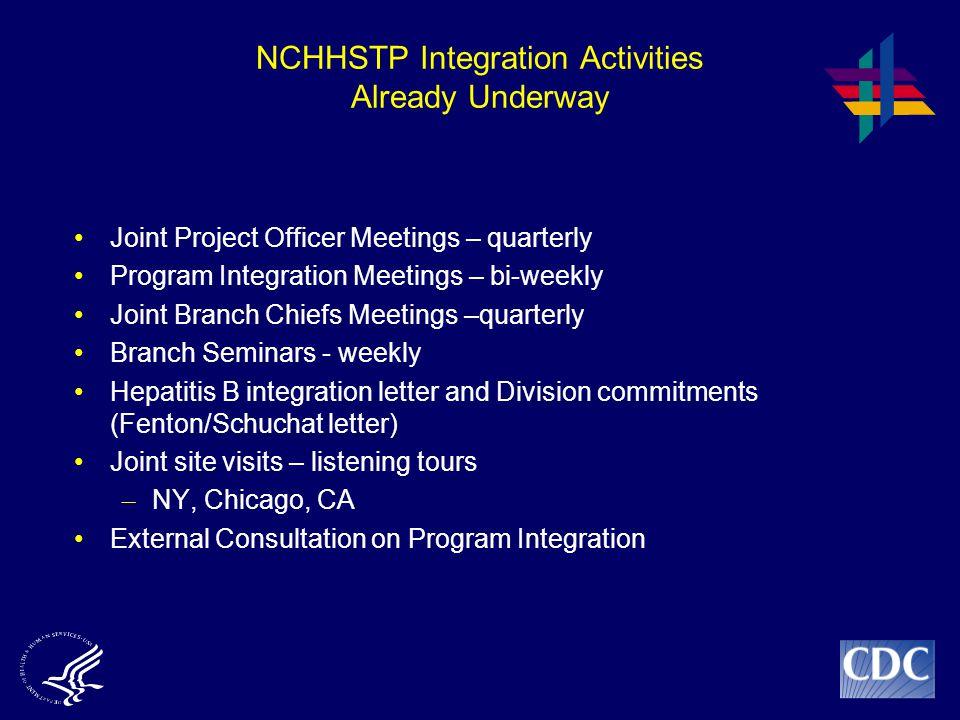 NCHHSTP Integration Activities Already Underway