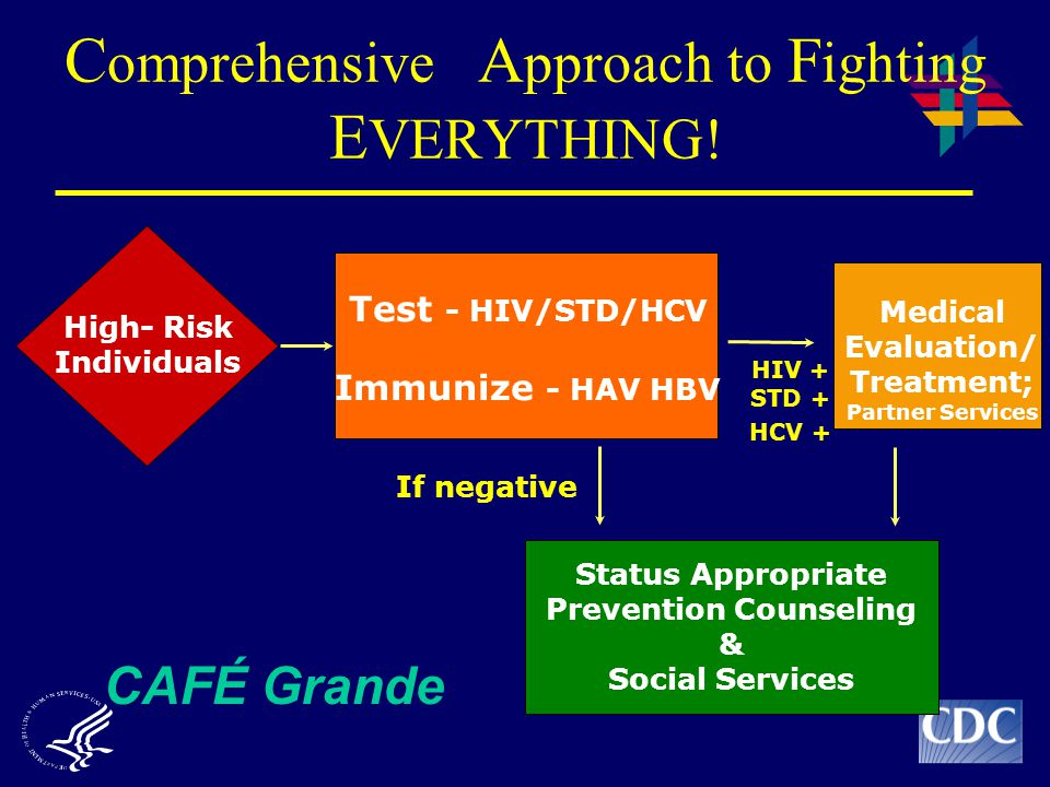 Comprehensive Approach to Fighting EVERYTHING!