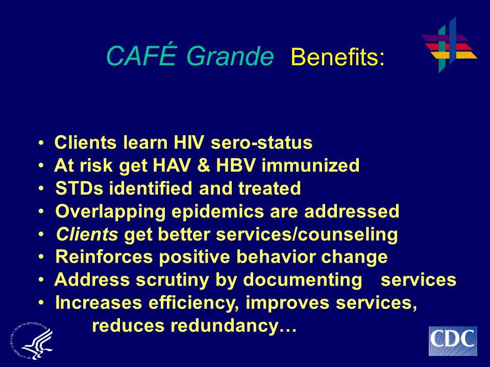 CAFÉ Grande Benefits: Clients learn HIV sero-status