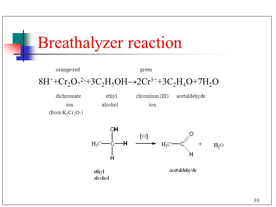 Breathalyzer reaction