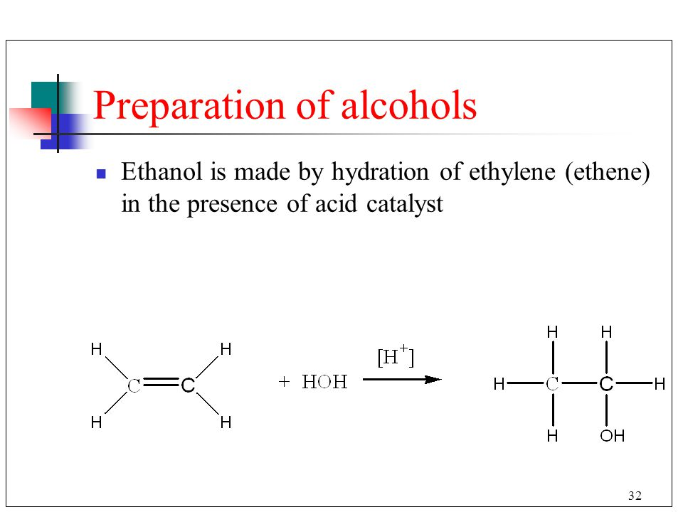 Preparation of alcohols