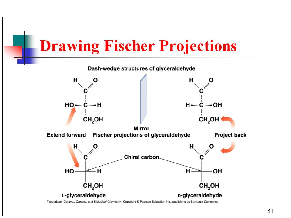 Drawing Fischer Projections
