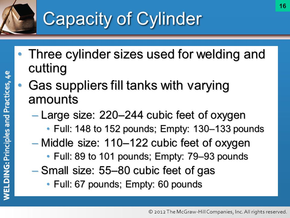 Capacity of Cylinder Three cylinder sizes used for welding and cutting