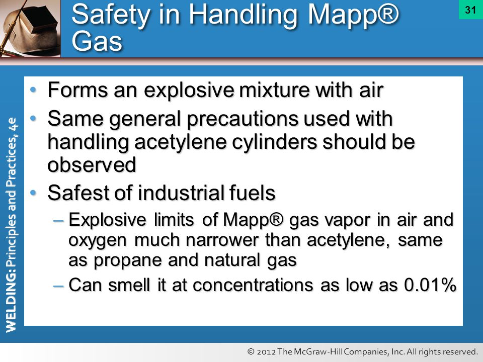 Safety in Handling Mapp® Gas