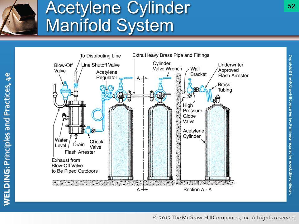 Acetylene Cylinder Manifold System