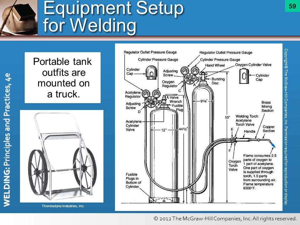 Equipment Setup for Welding