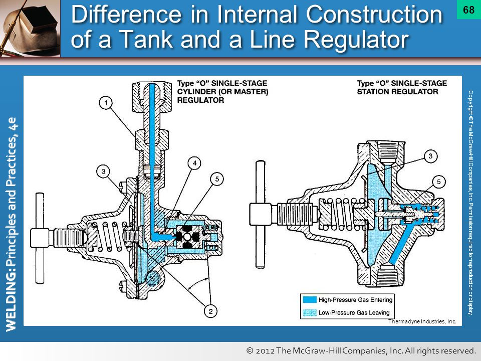 Difference in Internal Construction of a Tank and a Line Regulator