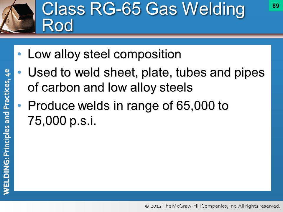 Class RG-65 Gas Welding Rod