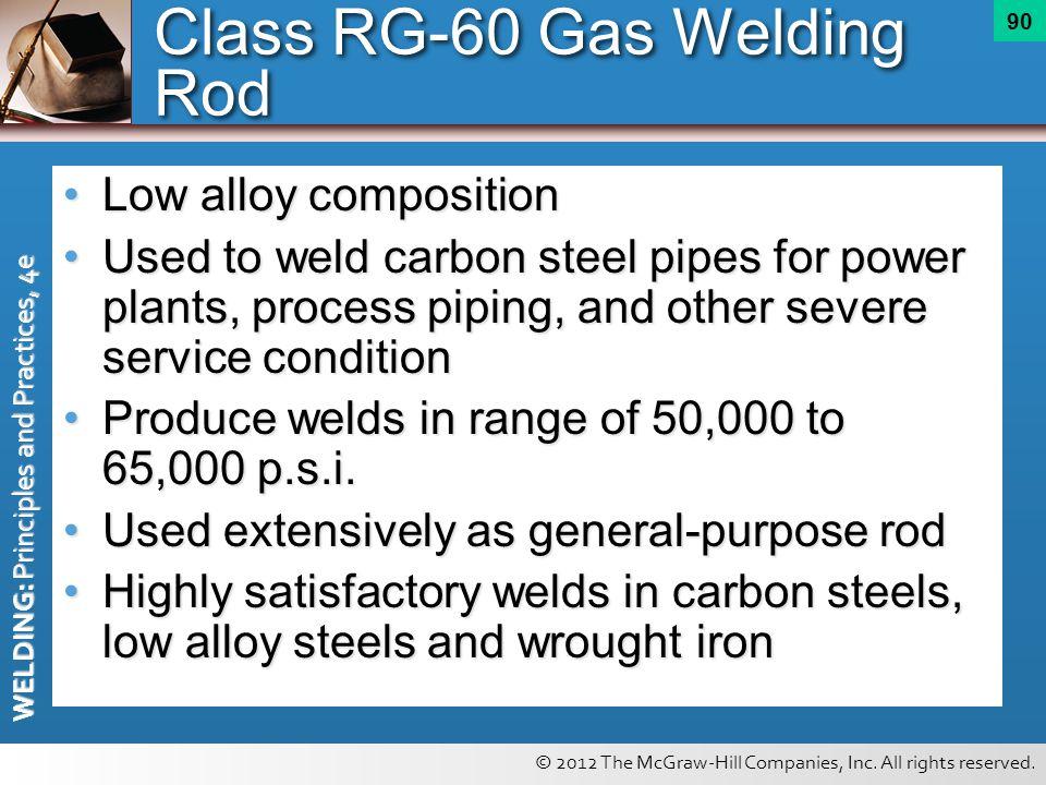 Class RG-60 Gas Welding Rod