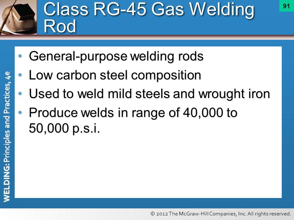 Class RG-45 Gas Welding Rod