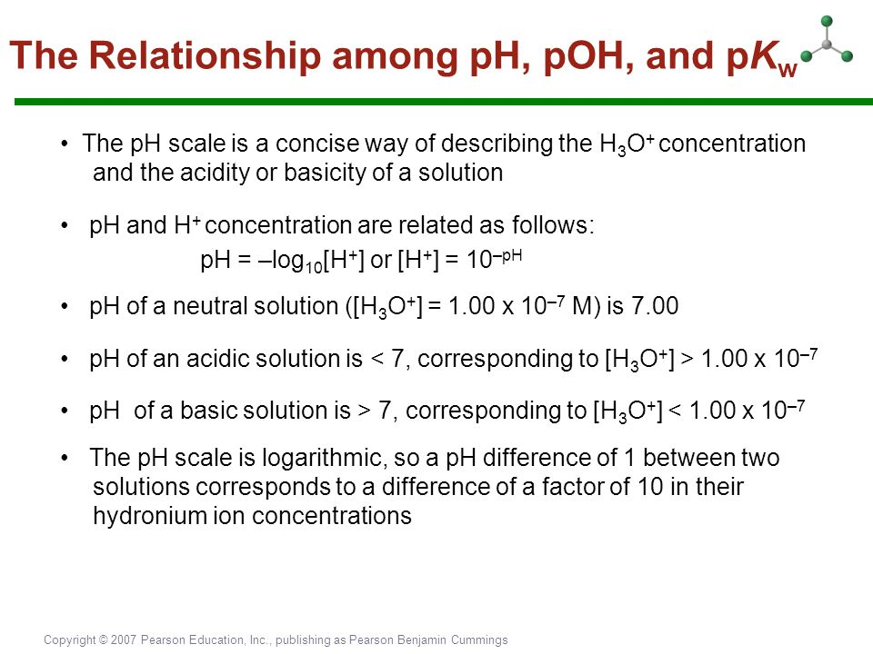 The Relationship among pH, pOH, and pKw