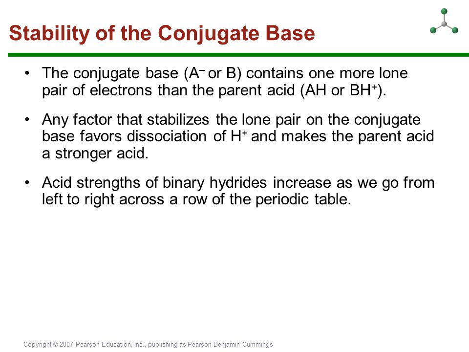 Stability of the Conjugate Base