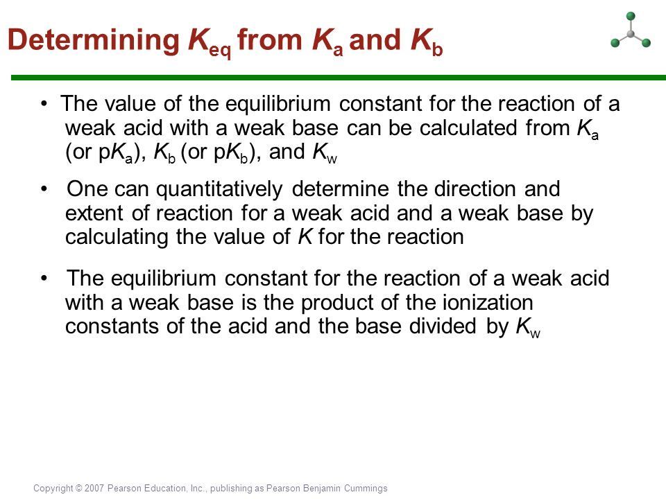 Determining Keq from Ka and Kb