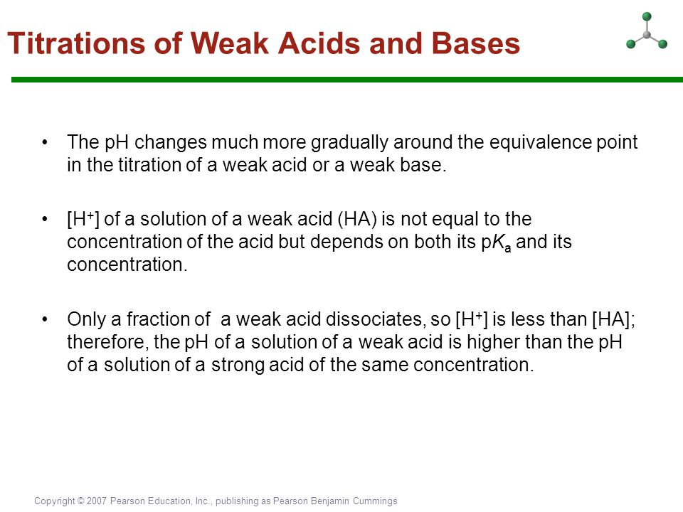Titrations of Weak Acids and Bases