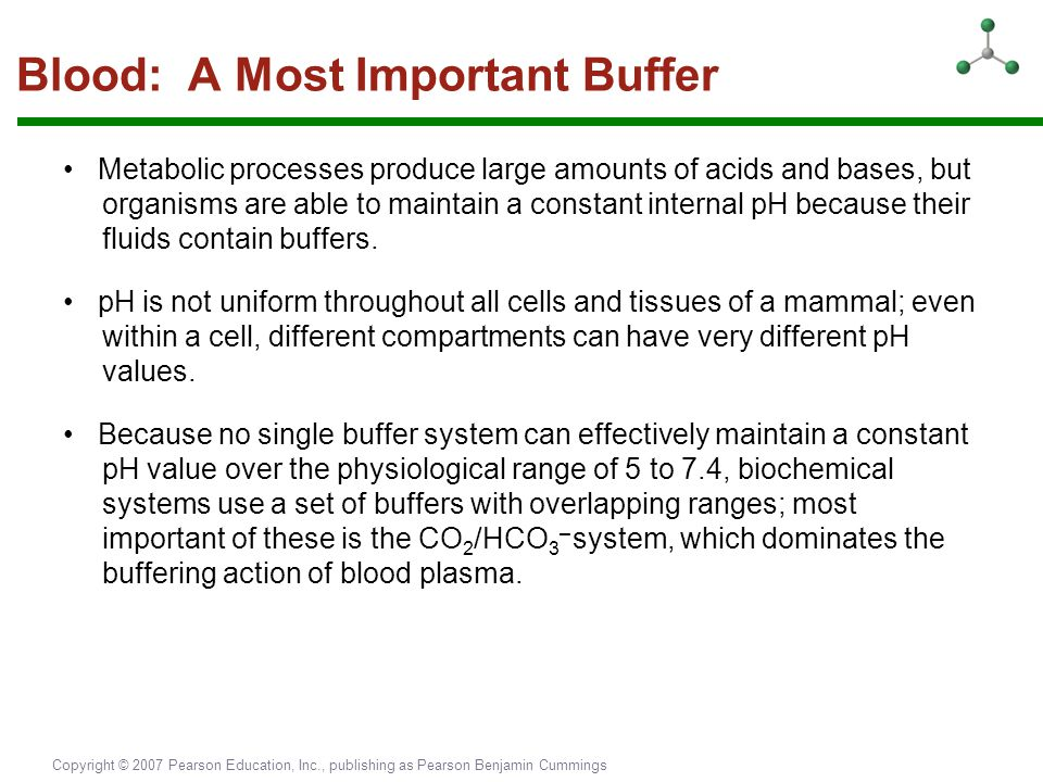 Blood: A Most Important Buffer