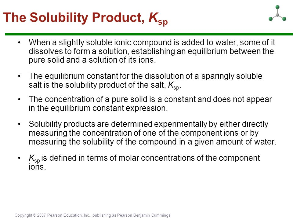 The Solubility Product, Ksp