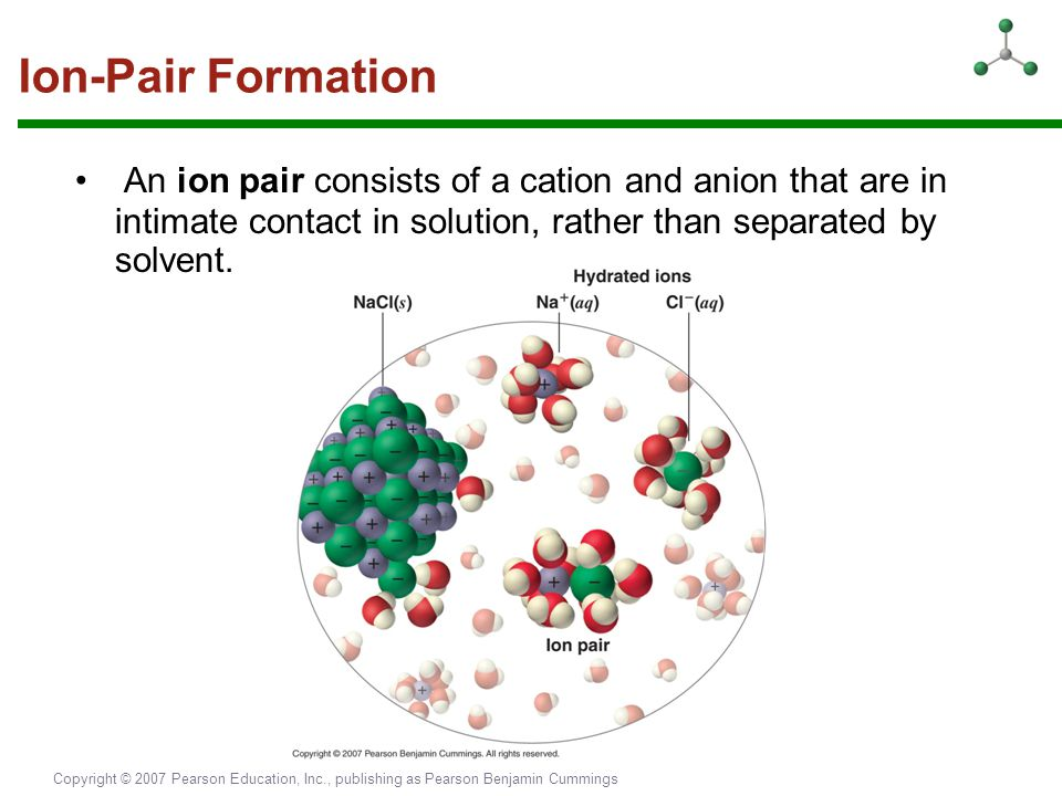 Ion-Pair Formation • An ion pair consists of a cation and anion that are in intimate contact in solution, rather than separated by solvent.