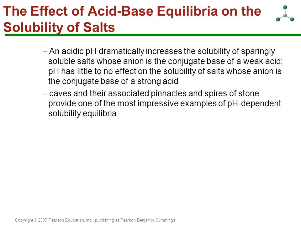 The Effect of Acid-Base Equilibria on the Solubility of Salts