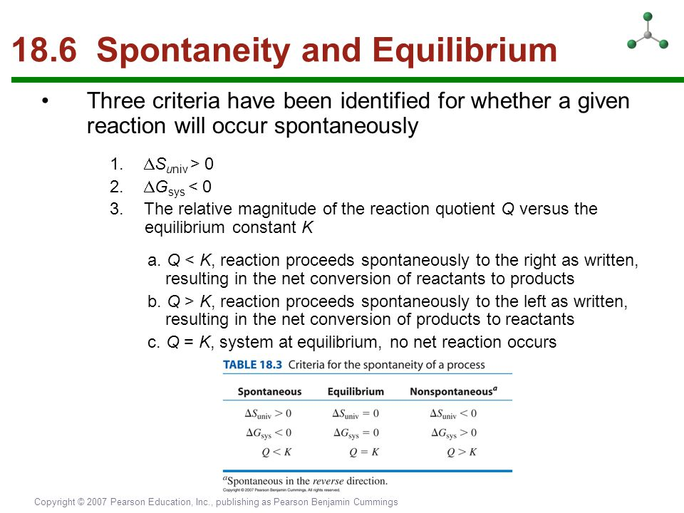 18.6 Spontaneity and Equilibrium